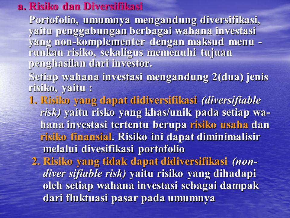 Investor hanya dapat menurunkan Risiko Diversifi- kasi melalui Manajemen Portofolio Hasil penelitian menunjukkan bahwa pada umum nya, investor dapat memperoleh rate of return yang lebih tinggi dengan membeli investasi yang lebih riskan.