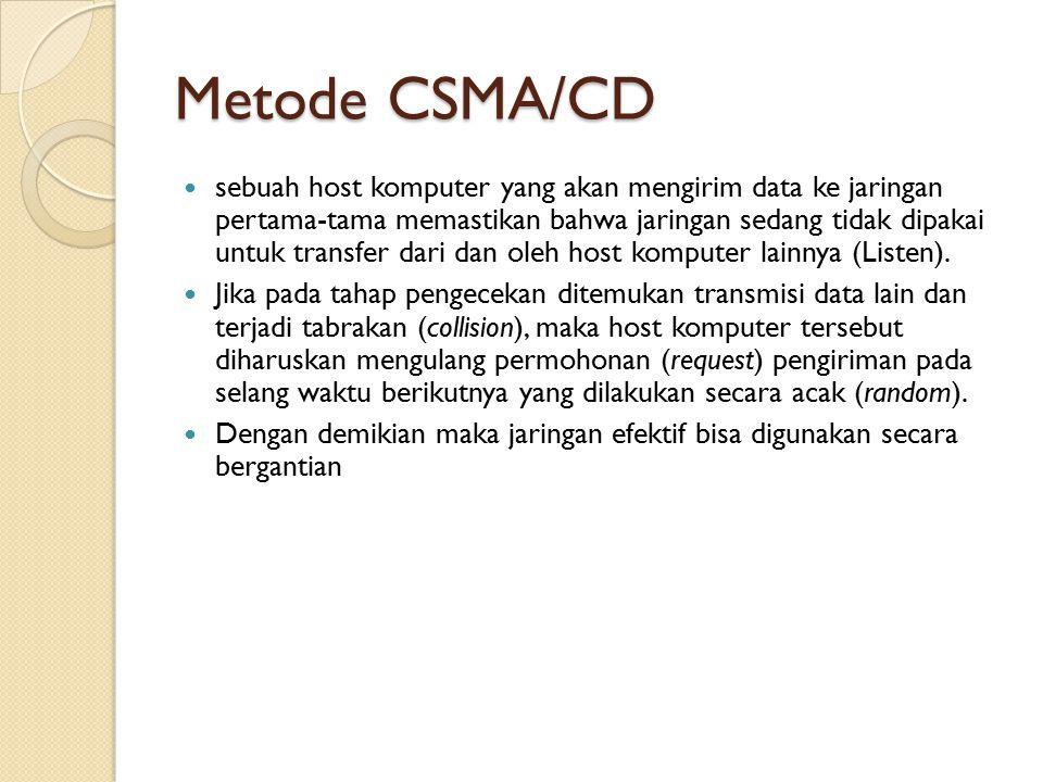 Metode CSMA/CD sebuah host komputer yang akan mengirim data ke jaringan pertama-tama memastikan bahwa jaringan sedang tidak dipakai untuk transfer dari dan oleh host komputer lainnya (Listen).