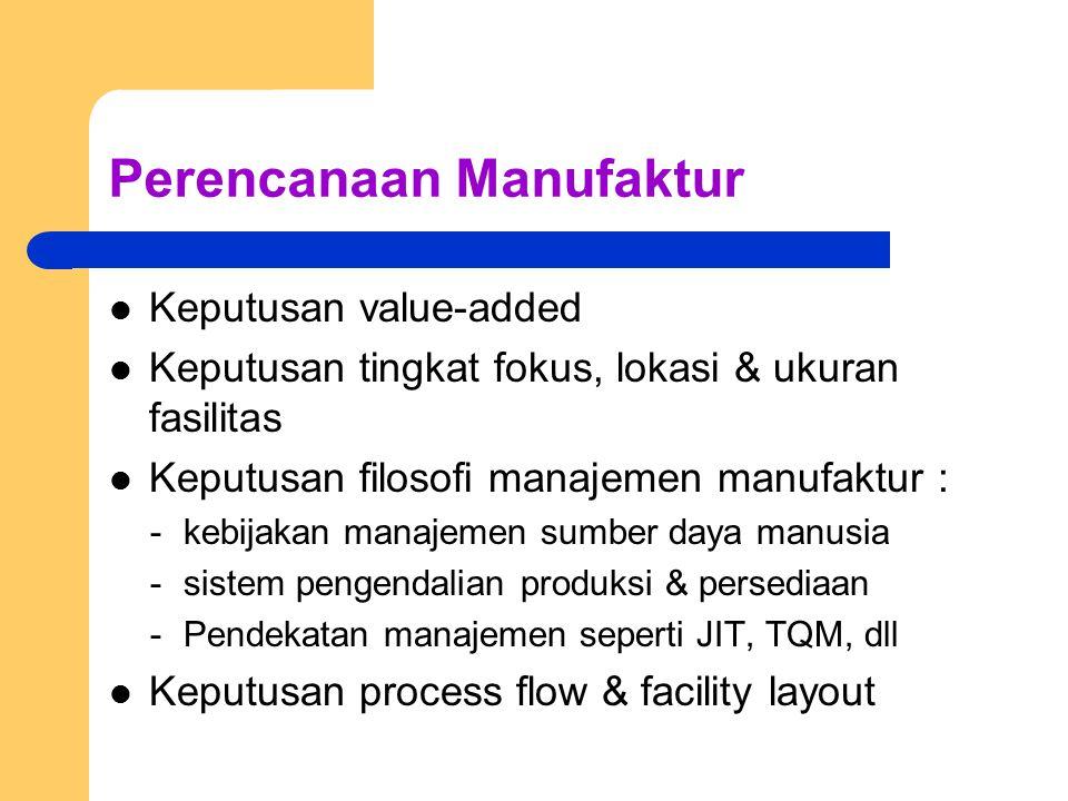 Perencanaan Manufaktur Keputusan value-added Keputusan tingkat fokus, lokasi & ukuran fasilitas Keputusan filosofi manajemen manufaktur : -kebijakan m
