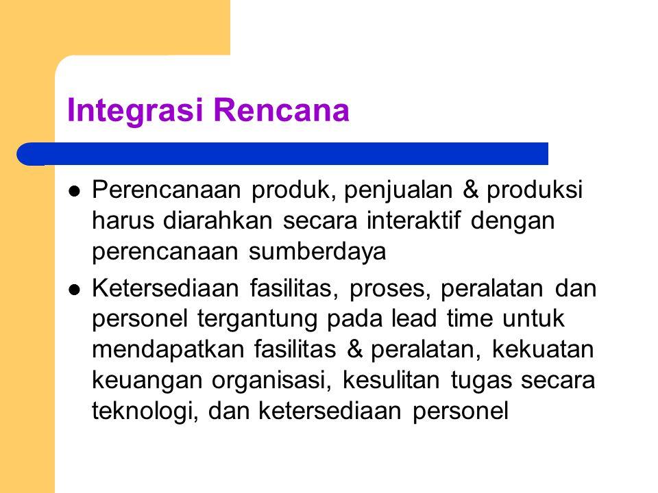 Integrasi Rencana Perencanaan produk, penjualan & produksi harus diarahkan secara interaktif dengan perencanaan sumberdaya Ketersediaan fasilitas, pro