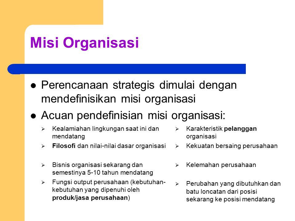 Misi Organisasi Perencanaan strategis dimulai dengan mendefinisikan misi organisasi Acuan pendefinisian misi organisasi:  Kealamiahan lingkungan saat