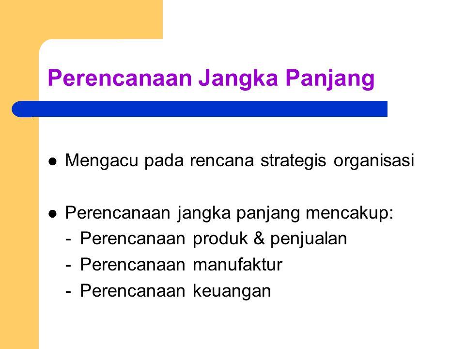 Perencanaan Jangka Panjang Mengacu pada rencana strategis organisasi Perencanaan jangka panjang mencakup: -Perencanaan produk & penjualan -Perencanaan