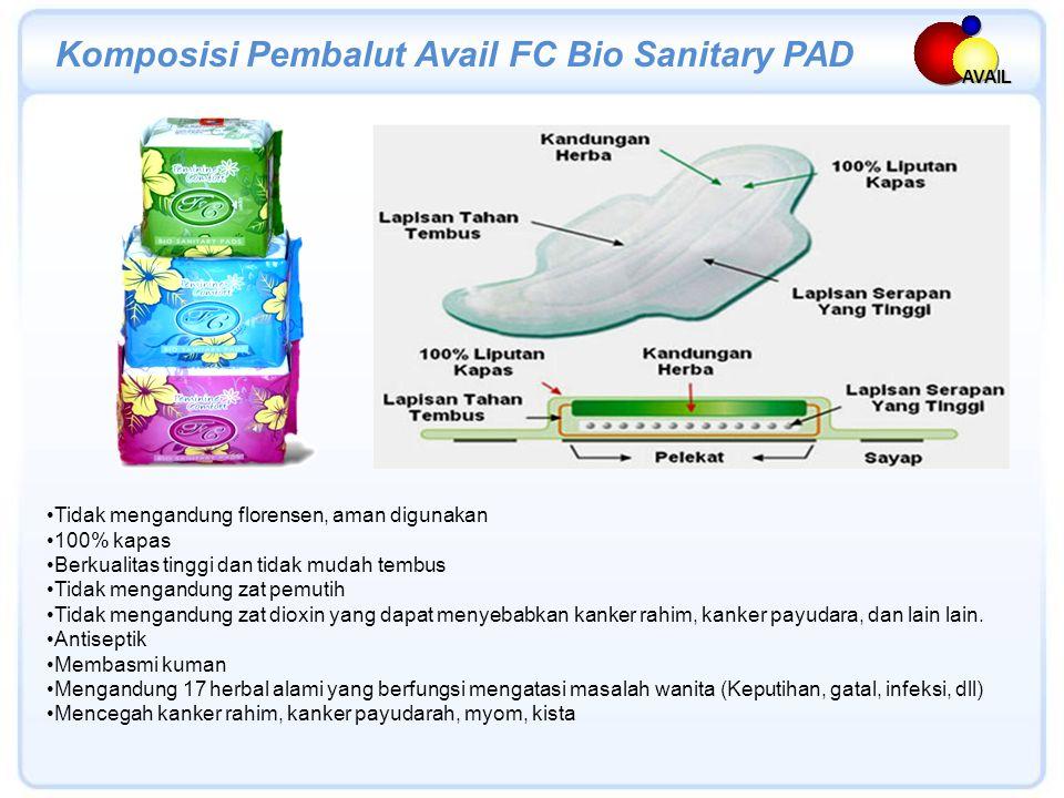 AVAIL Komposisi Pembalut Avail FC Bio Sanitary PAD Tidak mengandung florensen, aman digunakan 100% kapas Berkualitas tinggi dan tidak mudah tembus Tidak mengandung zat pemutih Tidak mengandung zat dioxin yang dapat menyebabkan kanker rahim, kanker payudara, dan lain lain.