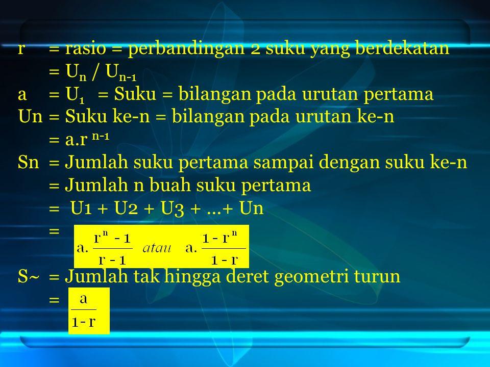 r = rasio = perbandingan 2 suku yang berdekatan = U n / U n-1 a = U 1 = Suku = bilangan pada urutan pertama Un= Suku ke-n = bilangan pada urutan ke-n