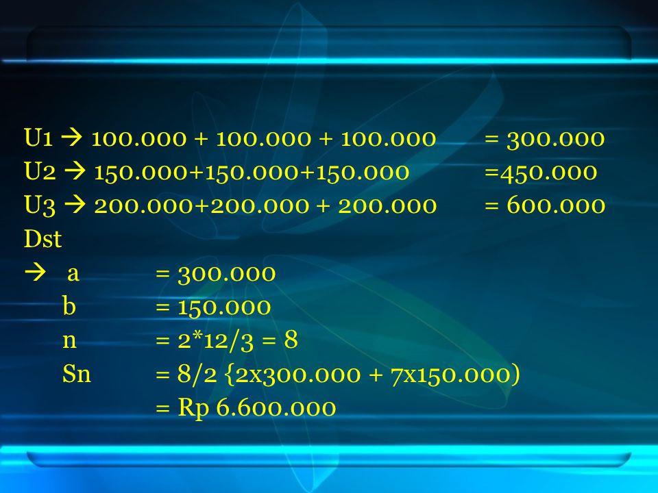 U1  100.000 + 100.000 + 100.000= 300.000 U2  150.000+150.000+150.000=450.000 U3  200.000+200.000 + 200.000 = 600.000 Dst  a = 300.000 b = 150.000