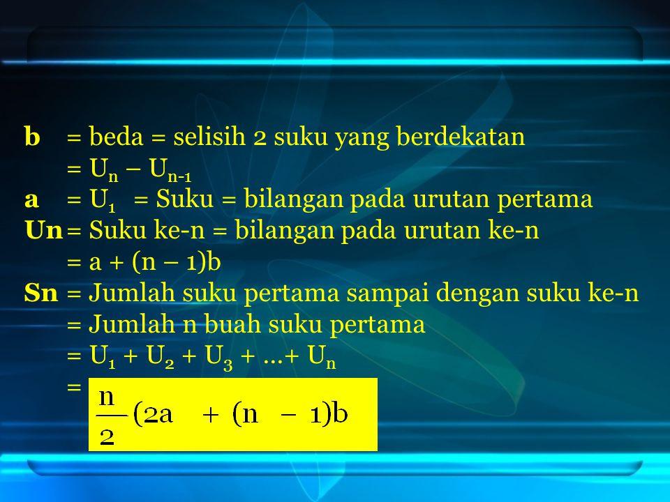b = beda = selisih 2 suku yang berdekatan = U n – U n-1 a = U 1 = Suku = bilangan pada urutan pertama Un= Suku ke-n = bilangan pada urutan ke-n = a +