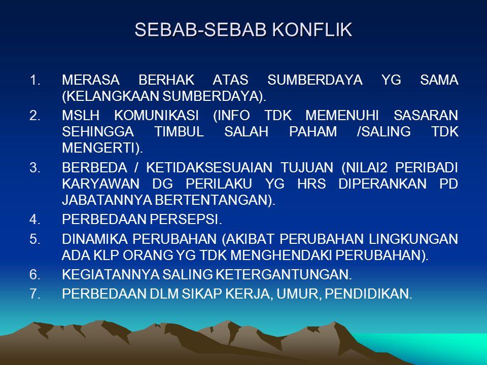 SEBAB-SEBAB KONFLIK 1.MERASA BERHAK ATAS SUMBERDAYA YG SAMA (KELANGKAAN SUMBERDAYA). 2.MSLH KOMUNIKASI (INFO TDK MEMENUHI SASARAN SEHINGGA TIMBUL SALA