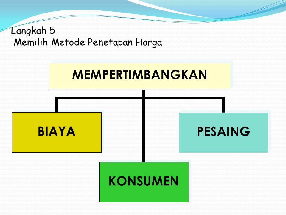 Langkah 5 Memilih Metode Penetapan Harga BIAYA KONSUMEN PESAING MEMPERTIMBANGKAN