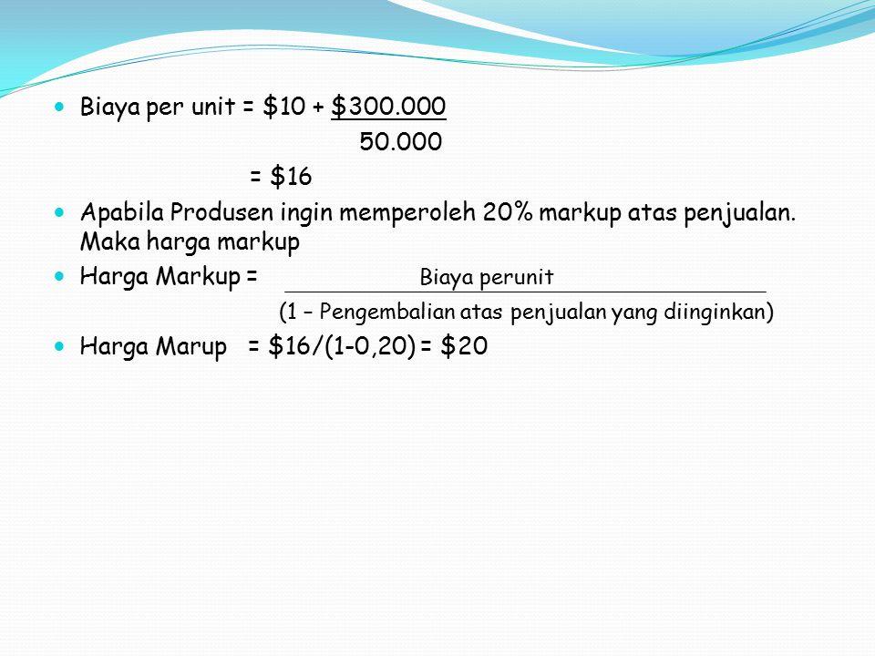 Biaya per unit = $10 + $300.000 50.000 = $16 Apabila Produsen ingin memperoleh 20% markup atas penjualan. Maka harga markup Harga Markup = Biaya perun