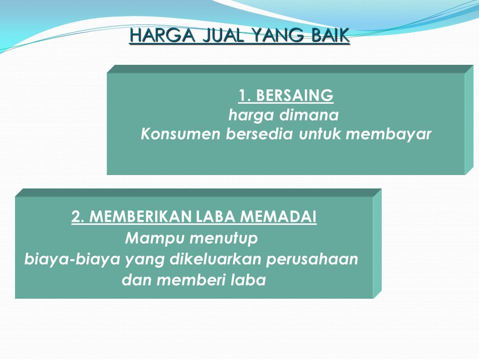 Jumlah produksi Harga handle per unit Total biaya 1 tas 10 tas 100 tas Rp 7.500,- 75.000,- 750.000,- Contoh: Biaya Variabel Total biaya handle berubah proporsional dengan perubahan jumlah produksi