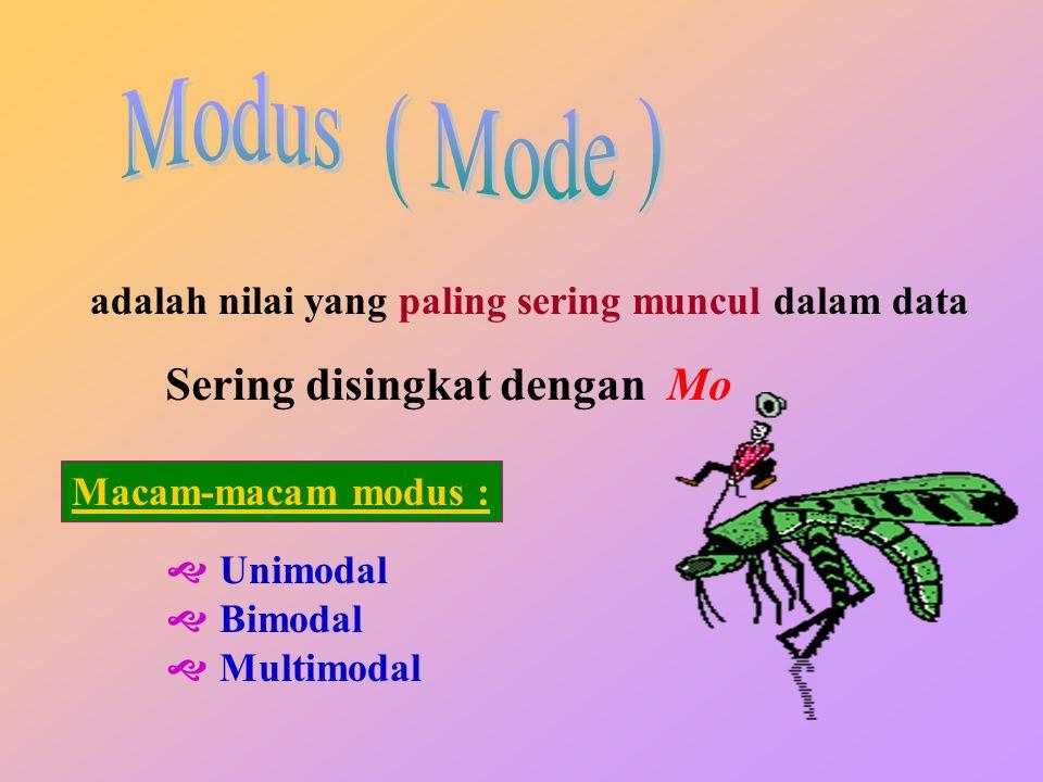 adalah nilai yang paling sering muncul dalam data Sering disingkat dengan Mo Macam-macam modus :  Unimodal  Bimodal  Multimodal