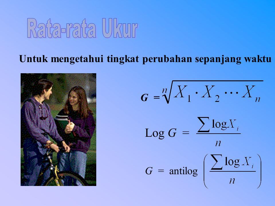 G = Log G = G = antilog Untuk mengetahui tingkat perubahan sepanjang waktu