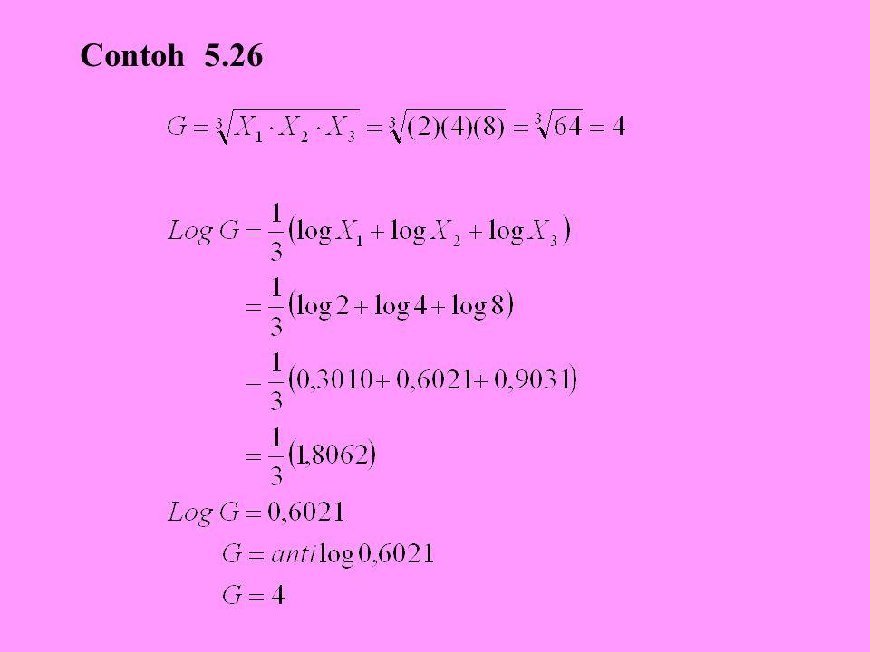 Contoh 5.26