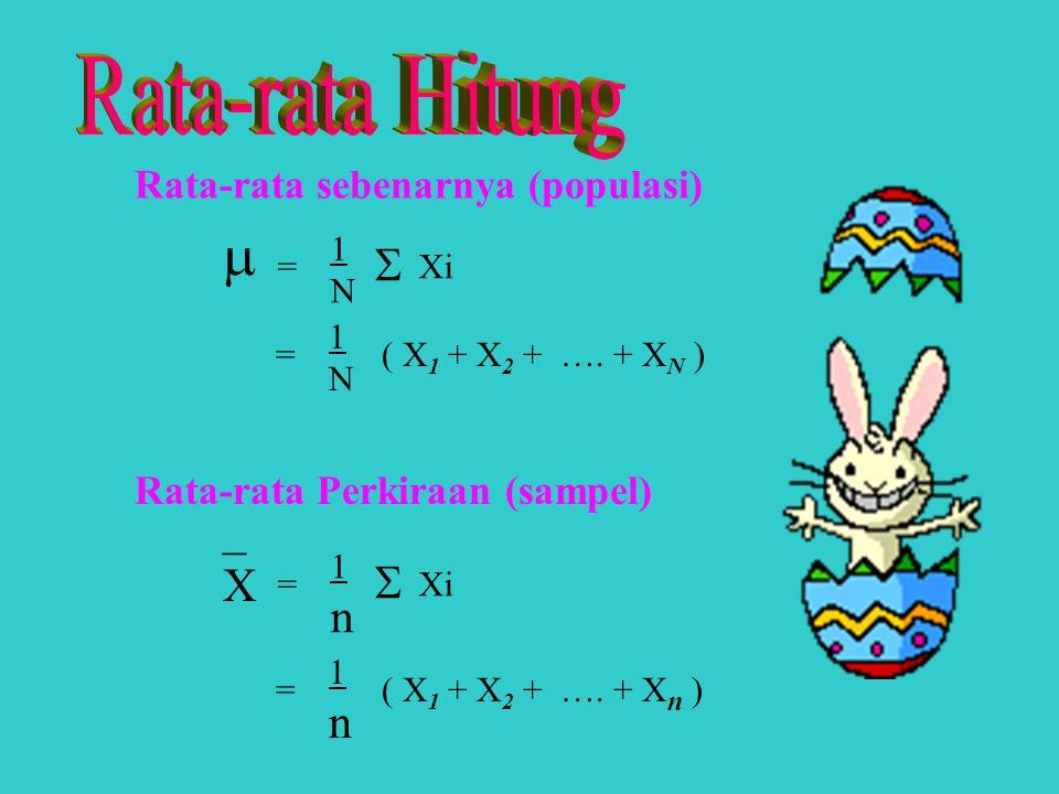 Rata-rata sebenarnya (populasi)  = 1N1N  Xi = 1n1n ( X 1 + X 2 + …. + X n ) = 1n1n  Xi = 1N1N ( X 1 + X 2 + …. + X N ) _X_X Rata-rata Perkiraan (sa