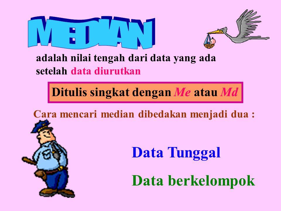adalah nilai tengah dari data yang ada setelah data diurutkan Ditulis singkat dengan Me atau Md Cara mencari median dibedakan menjadi dua : Data Tungg