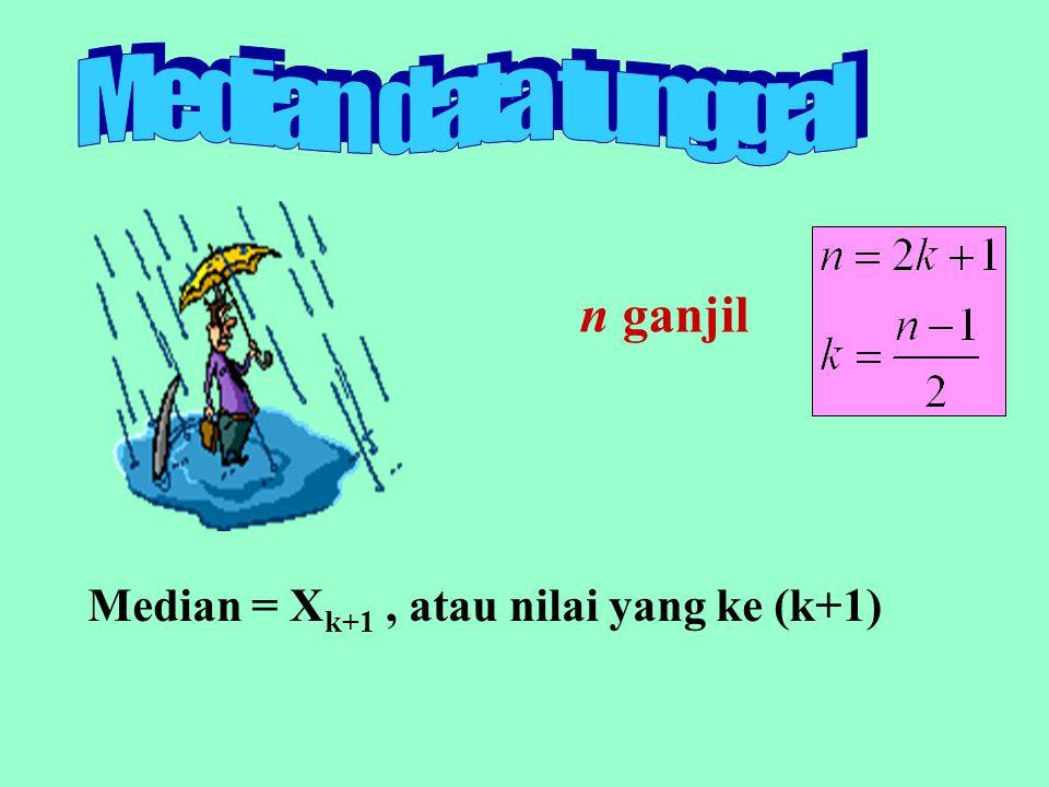 n ganjil Median = X k+1, atau nilai yang ke (k+1)