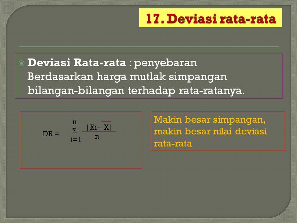  Deviasi Rata-rata : penyebaran Berdasarkan harga mutlak simpangan bilangan-bilangan terhadap rata-ratanya. DR = n Σ i=1 |Xi – X| n Makin besar simpa