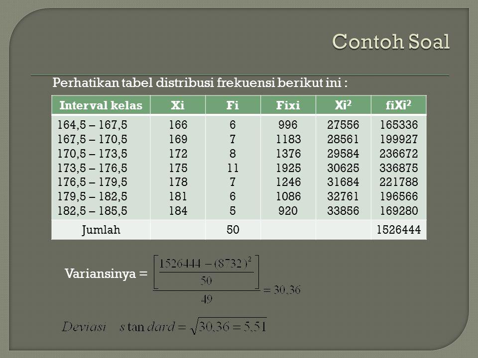 Interval kelasXiFiFixi Xi 2 fi Xi 2 164,5 – 167,5 167,5 – 170,5 170,5 – 173,5 173,5 – 176,5 176,5 – 179,5 179,5 – 182,5 182,5 – 185,5 166 169 172 175