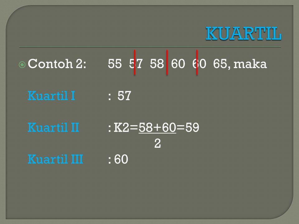  Contoh 2:55 57 58 60 60 65, maka Kuartil I: 57 Kuartil II : K2=58+60=59 2 Kuartil III: 60