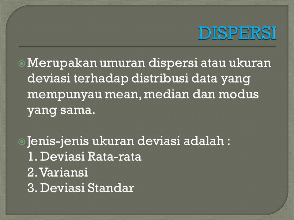  Merupakan umuran dispersi atau ukuran deviasi terhadap distribusi data yang mempunyau mean, median dan modus yang sama.  Jenis-jenis ukuran deviasi