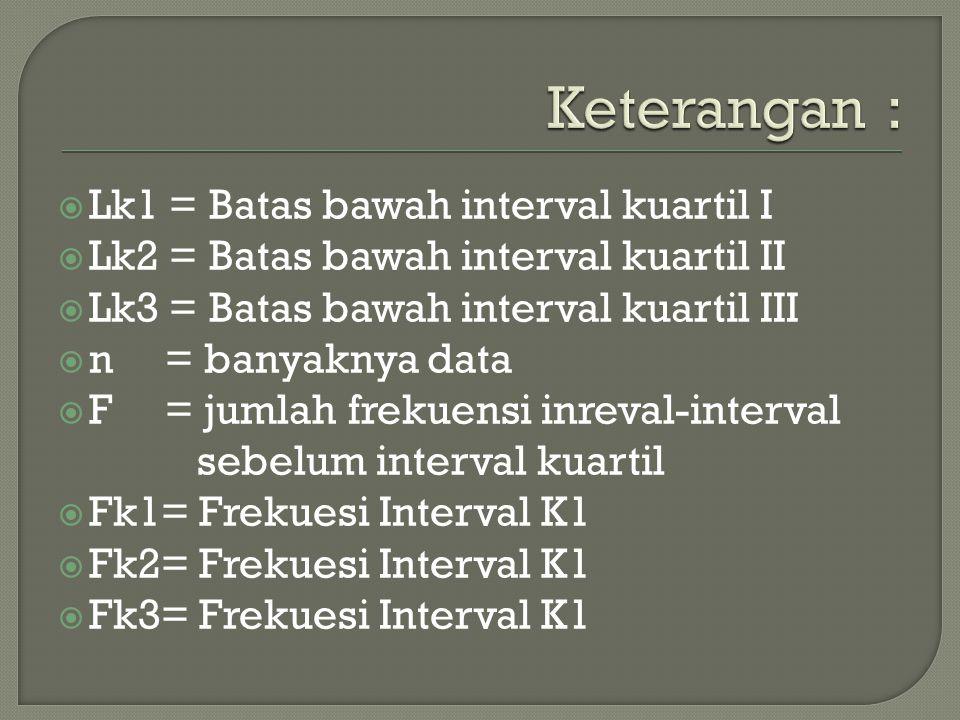  B erdasarkan tabel distribusi frekuensi berikut ini, carilah nilai kuartilnya .