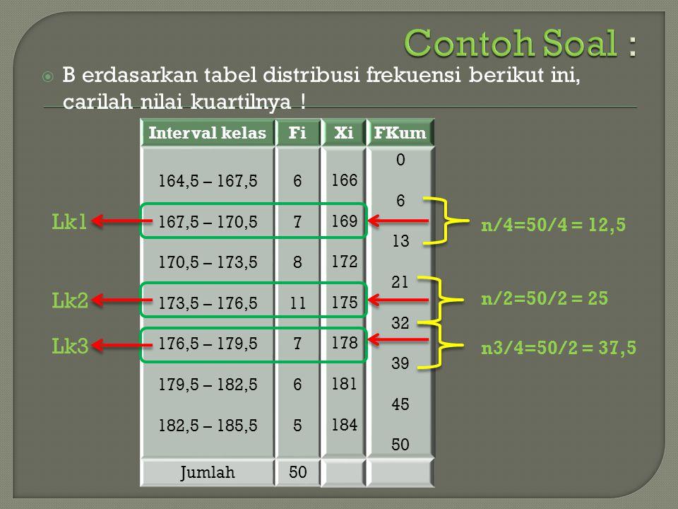  B erdasarkan tabel distribusi frekuensi berikut ini, carilah nilai kuartilnya ! Interval kelasFi 164,5 – 167,5 167,5 – 170,5 170,5 – 173,5 173,5 – 1