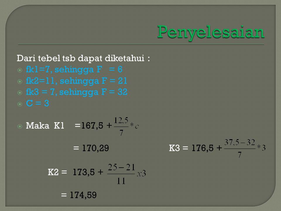 Dari tebel tsb dapat diketahui :  fk1=7, sehingga F = 6  fk2=11, sehingga F = 21  fk3 = 7, sehingga F = 32  C = 3  Maka K1 =167,5 + = 170,29 K2 =