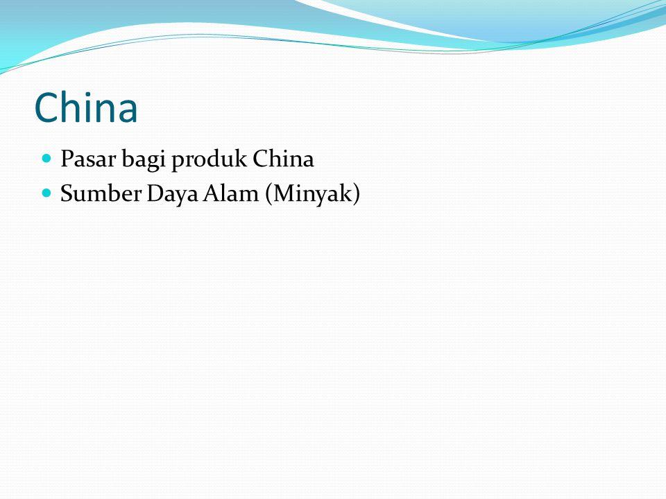 China Pasar bagi produk China Sumber Daya Alam (Minyak)