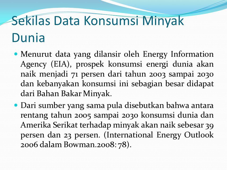 Sekilas Data Konsumsi Minyak Dunia Menurut data yang dilansir oleh Energy Information Agency (EIA), prospek konsumsi energi dunia akan naik menjadi 71