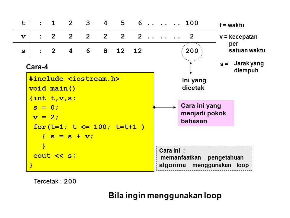#include void main() {int t,v,s; s = 0; v = 2; for(t=1; t <= 100; t=t+1 ) { s = s + v; } cout << s; } Tercetak : 200 t : 1 2 3 4 5 6...... 100 v : 2 2