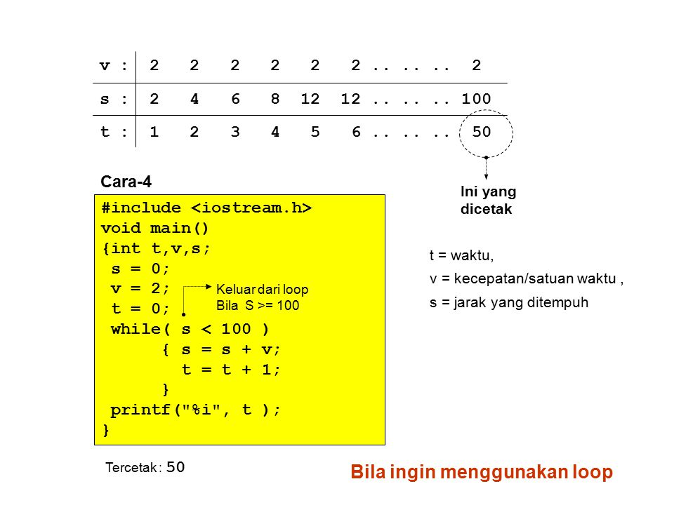 t = waktu, v = kecepatan/satuan waktu, s = jarak yang ditempuh #include void main() {int t,v,s; s = 0; v = 2; t = 0; while( s < 100 ) { s = s + v; t =