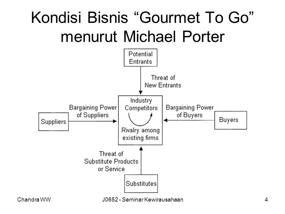 """Chandra WWJ0652 - Seminar Kewirausahaan4 Kondisi Bisnis """"Gourmet To Go"""" menurut Michael Porter"""