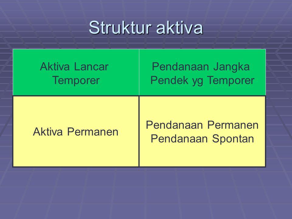Struktur aktiva Aktiva Lancar Temporer Pendanaan Jangka Pendek yg Temporer Pendanaan Permanen Pendanaan Spontan Aktiva Permanen