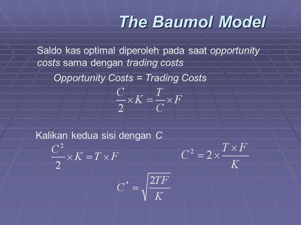 The Baumol Model Saldo kas optimal diperoleh pada saat opportunity costs sama dengan trading costs Kalikan kedua sisi dengan C Opportunity Costs = Trading Costs
