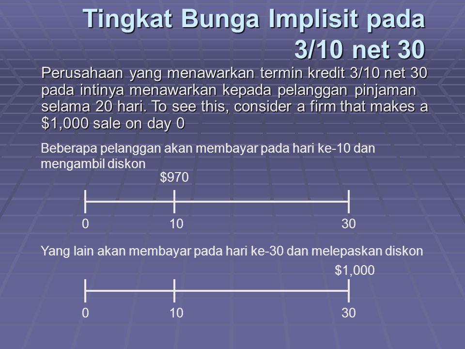 Tingkat Bunga Implisit pada 3/10 net 30 Perusahaan yang menawarkan termin kredit 3/10 net 30 pada intinya menawarkan kepada pelanggan pinjaman selama 20 hari.
