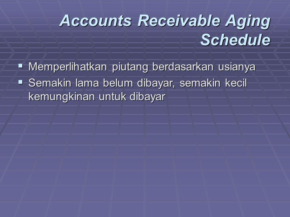  Memperlihatkan piutang berdasarkan usianya  Semakin lama belum dibayar, semakin kecil kemungkinan untuk dibayar Accounts Receivable Aging Schedule
