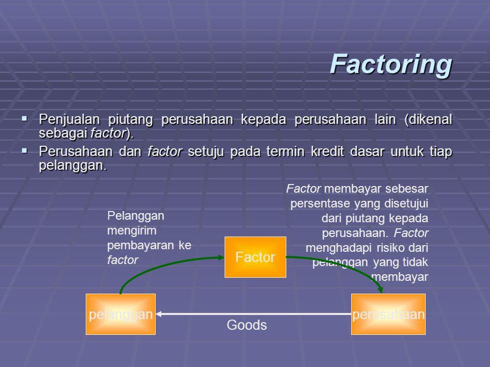  Penjualan piutang perusahaan kepada perusahaan lain (dikenal sebagai factor).