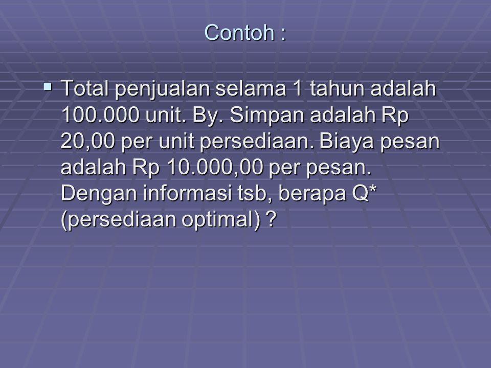 Contoh :  Total penjualan selama 1 tahun adalah 100.000 unit.