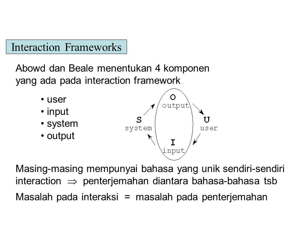 Abowd dan Beale menentukan 4 komponen yang ada pada interaction framework user input system output Masing-masing mempunyai bahasa yang unik sendiri-se
