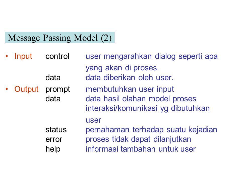 Inputcontroluser mengarahkan dialog seperti apa yang akan di proses. datadata diberikan oleh user. Outputpromptmembutuhkan user input datadata hasil o