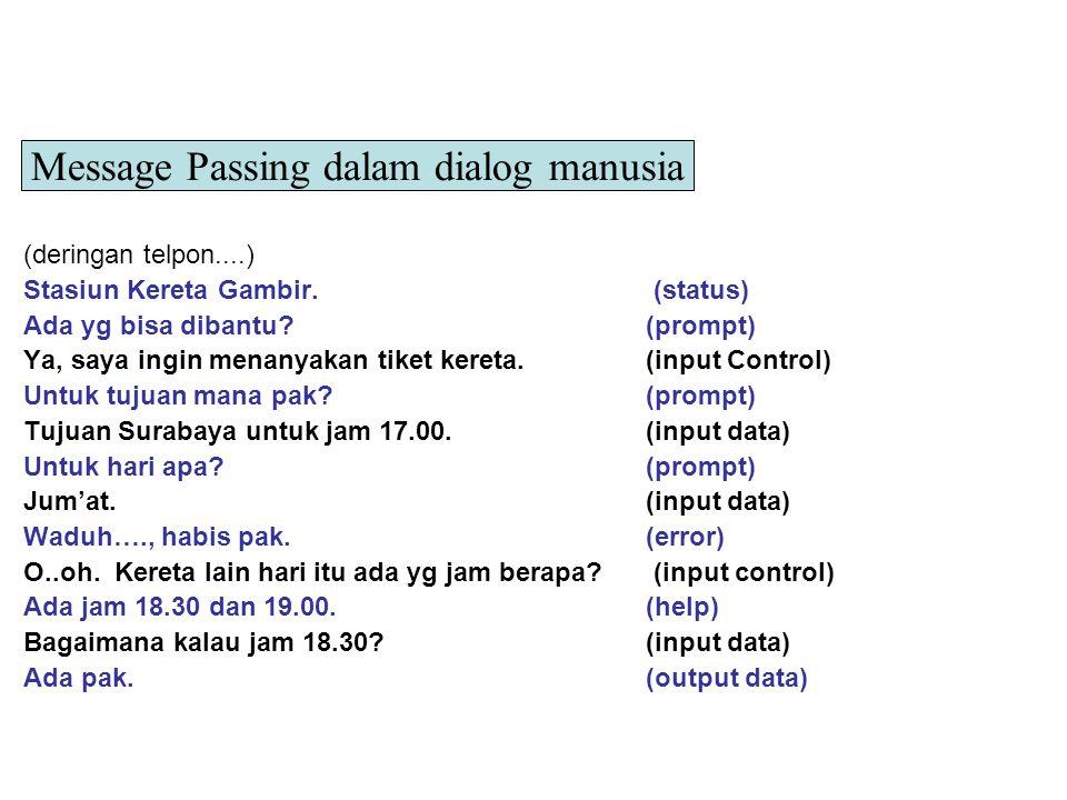 Text based interface: message harus berupa kalimat yang mempunyai makna dan dapat dipahami oleh sistem komputer untuk dijalankan.