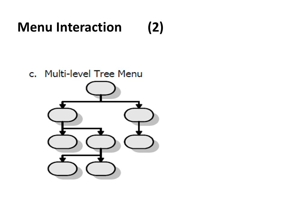 Menu Interaction (2)
