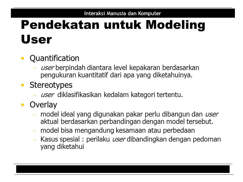 Interaksi Manusia dan Komputer Pendekatan untuk Modeling User Quantification  user berpindah diantara level kepakaran berdasarkan pengukuran kuantita