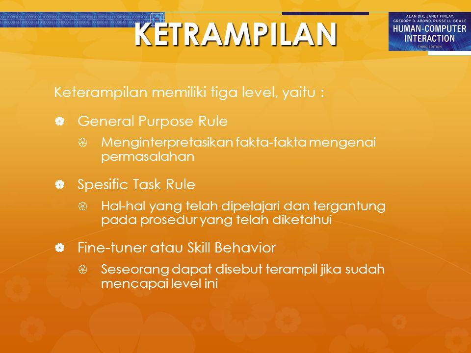 KETRAMPILAN Keterampilan memiliki tiga level, yaitu :   General Purpose Rule   Menginterpretasikan fakta-fakta mengenai permasalahan   Spesific