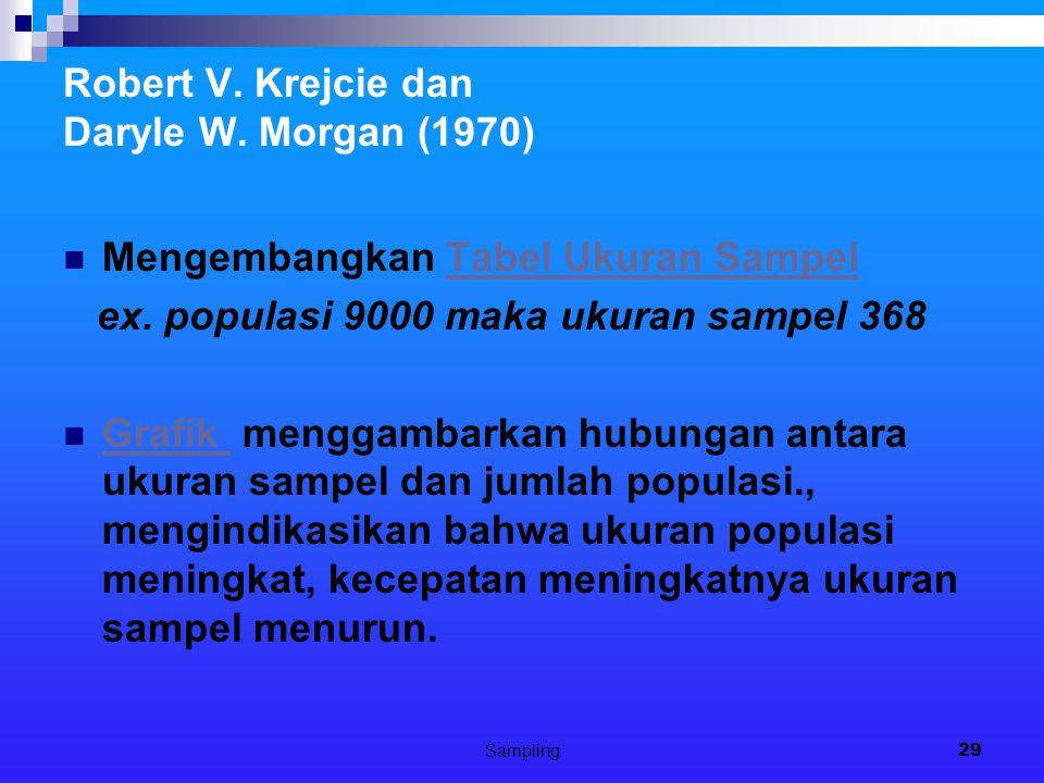 Sampling29 Robert V. Krejcie dan Daryle W. Morgan (1970) Mengembangkan Tabel Ukuran SampelTabel Ukuran Sampel ex. populasi 9000 maka ukuran sampel 368