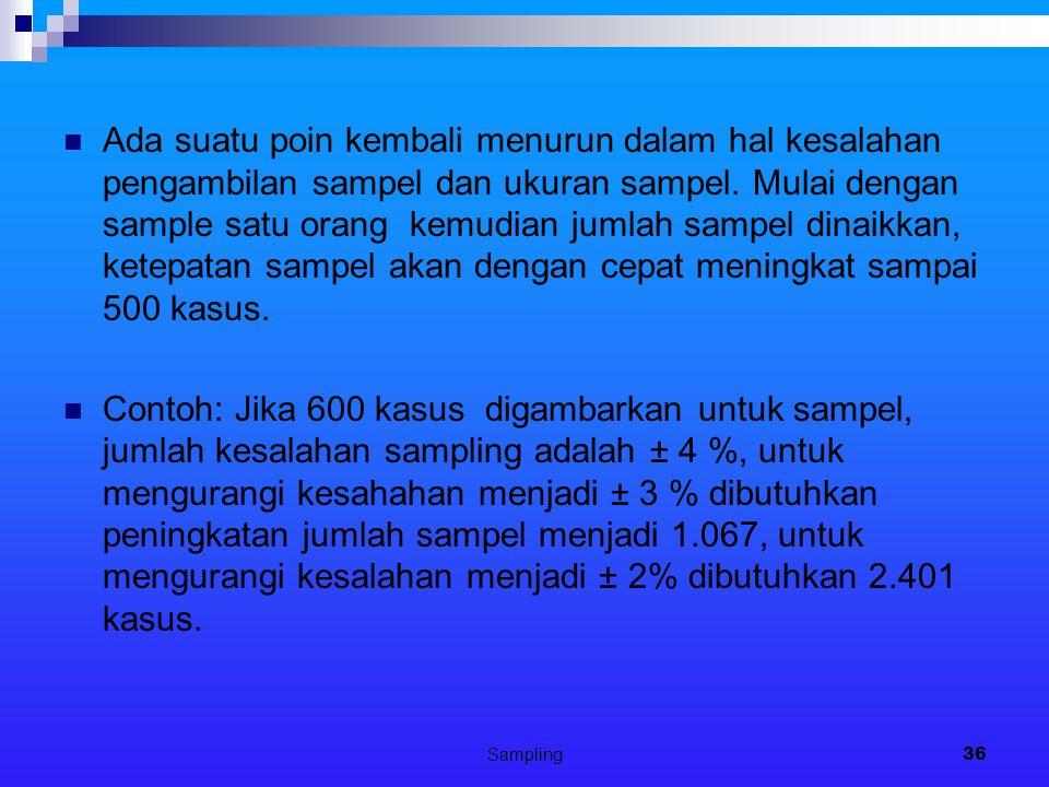 Sampling36 Ada suatu poin kembali menurun dalam hal kesalahan pengambilan sampel dan ukuran sampel.
