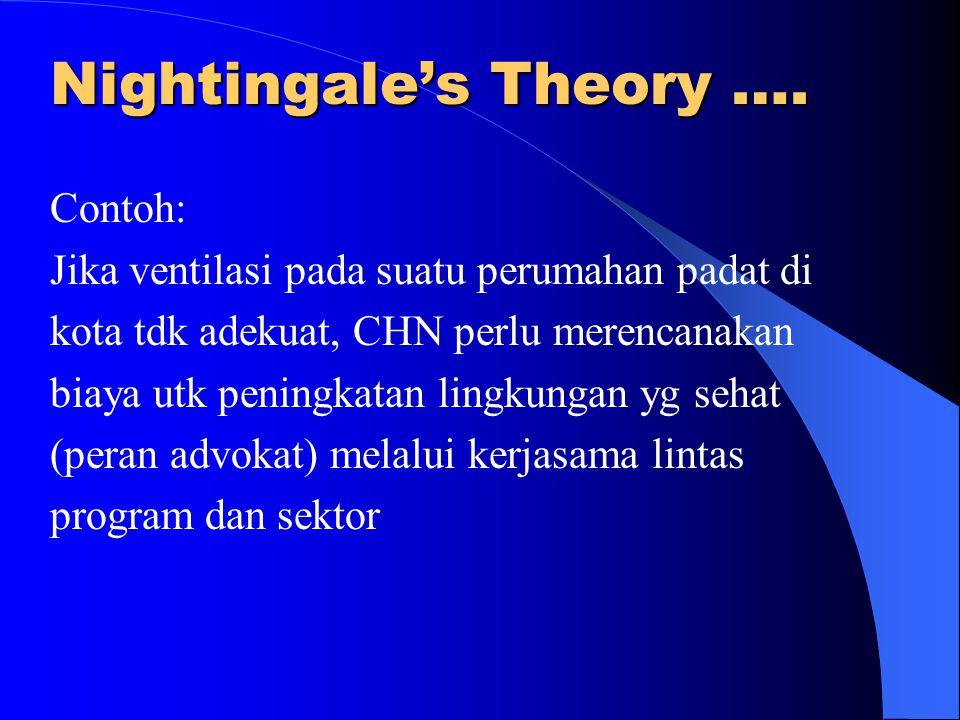 Nightingale's Theory …. Contoh: Jika ventilasi pada suatu perumahan padat di kota tdk adekuat, CHN perlu merencanakan biaya utk peningkatan lingkungan