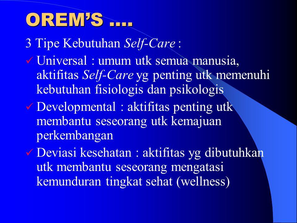 OREM'S …. 3 Tipe Kebutuhan Self-Care : Universal : umum utk semua manusia, aktifitas Self-Care yg penting utk memenuhi kebutuhan fisiologis dan psikol