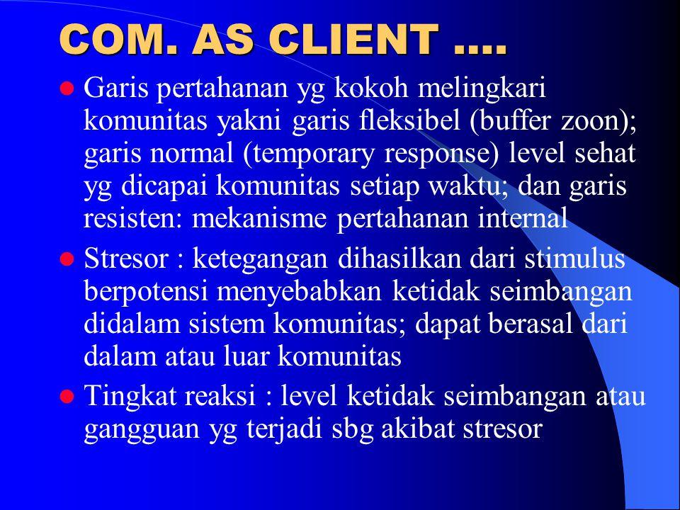 COM. AS CLIENT …. Garis pertahanan yg kokoh melingkari komunitas yakni garis fleksibel (buffer zoon); garis normal (temporary response) level sehat yg