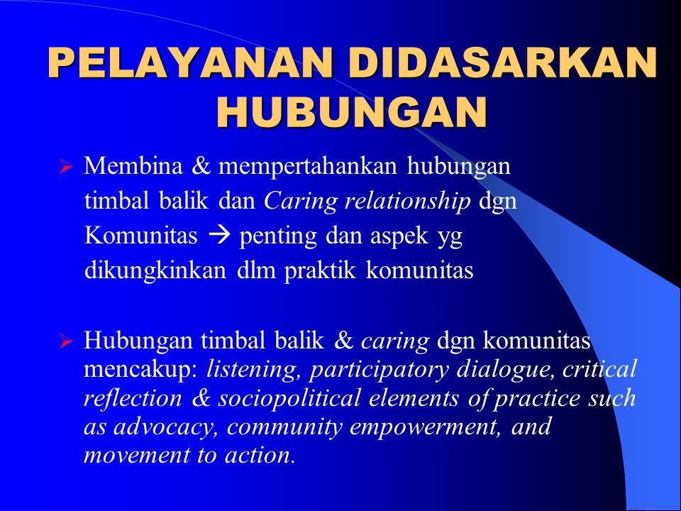 PELAYANAN DIDASARKAN HUBUNGAN  Membina & mempertahankan hubungan timbal balik dan Caring relationship dgn Komunitas  penting dan aspek yg dikungkink